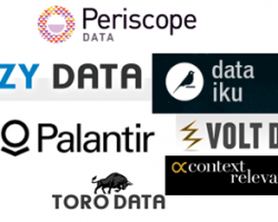 data company names
